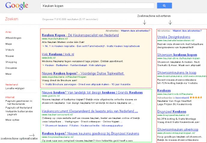 waarom hoog in google waar sta je in google