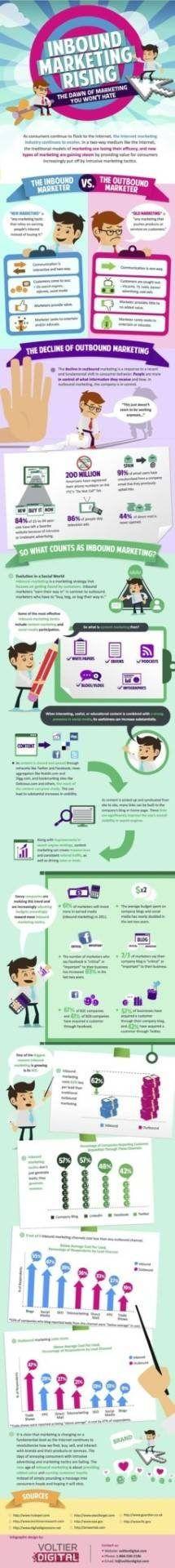 infographic-inbound-marketing