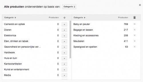 hulp bij google adwords 33 tips voor meer resultaat productcategorieen binnen google shopping