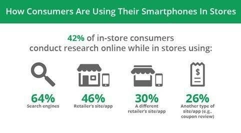 smartphone-online-retail