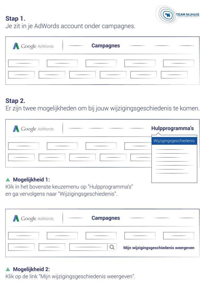 7 redenen om afscheid te nemen van je google adwords bureau stappenplan google adwords account