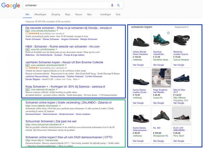 de #1 reden waarom je nooit moet stoppen met google adwords betaalde resultaten en organische resultaten