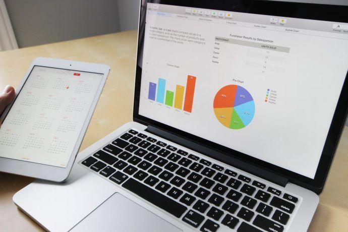 14 redenen om als b2b bedrijf digital marketing in te zetten meetbaar