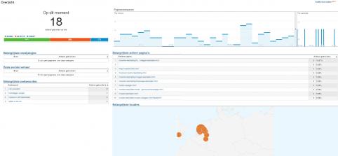 Algemeen analytics account