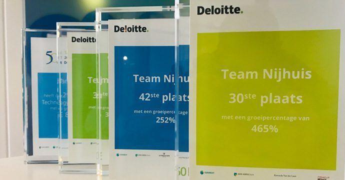 Awards en certificeringen van Team Nijhuis digital marketing experts