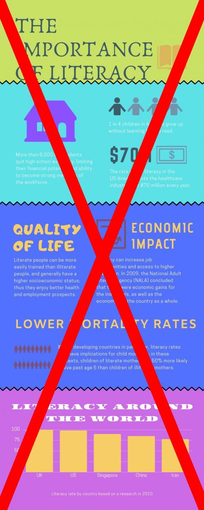Voorbeeld infographic kleur en lettertype fout