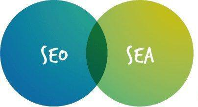Zoekmachine marketing SEO en SEA
