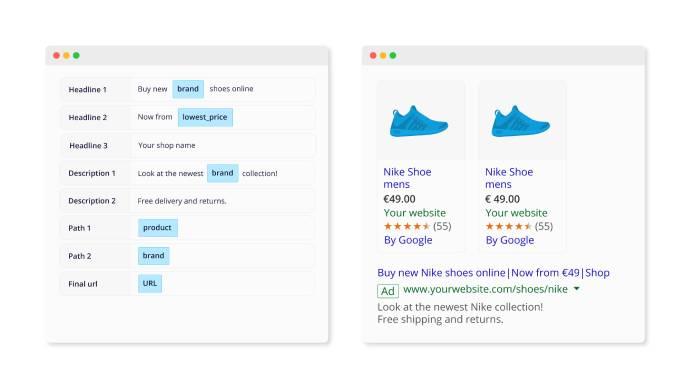 Shopping voorbeeld maken van advertenties via Channable tool