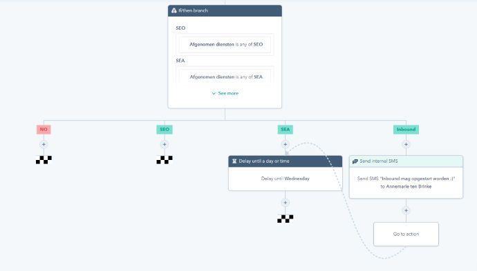 Uitbreiding binnen marketing automation flows HubSpot